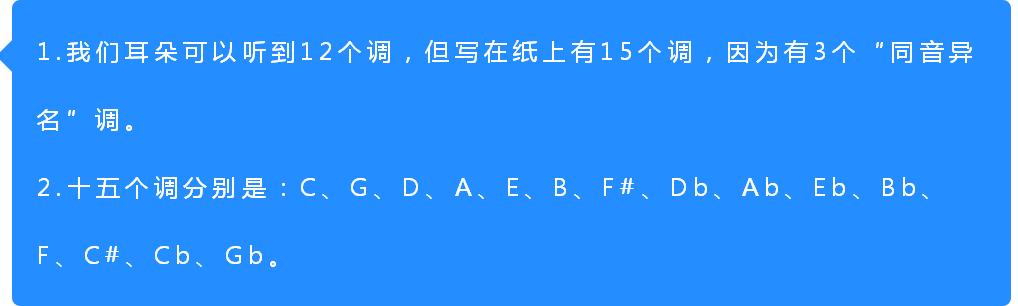 音阶:听说音乐里面有12个调,除了CDEFGAB还有哪几个?