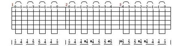吉他教学——什么是圆滑音和装饰音?